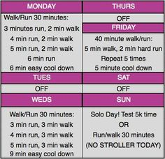 Running with a stroller is humbling and difficult, but it can also help you improve.
