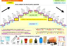 Activities For Kids, Periodic Table, Diagram, Map, School, Periodic Table Chart, Children Activities, Periotic Table, Location Map