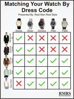 Fashion infographic : 5 Rules On Matching A Watch With Your .- Fashion infographic : 5 Rules On Matching A Watch With Your Outfit – Fashion infographic : 5 Rules On Matching A Watch With Your Outfit – - Mens Style Guide, Men Style Tips, Real Men Real Style, Real Man, Fashion Infographic, La Mode Masculine, Herren Outfit, Gentleman Style, Dress Codes