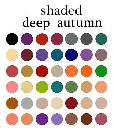 expressing your truth blog: 16 Color System Palette SHADED: These four palettes have BLACK added to hues