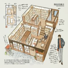 Japanese Style House, Traditional Japanese House, Japan Architecture, Architecture Design, Casa Anime, Isometric Art, Sims 4 Build, Sims 4 Houses, Home Libraries