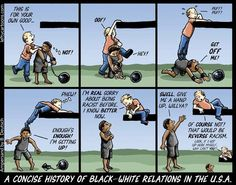 A Concise History of Black/White Relations in the U.S.