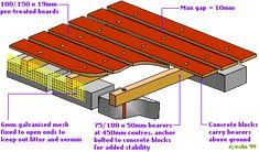 patio decking detail