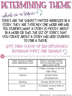 Printable theme anchor chart: teaching theme in the upper-elementary classroom - young teacher love by kristine nannini 6th Grade Ela, 6th Grade Reading, 4th Grade Writing, Middle School Reading, Fourth Grade, Teaching Jobs, Teaching Reading, Teaching Plot, Teaching Strategies
