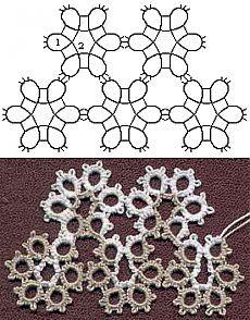 Фриволите. Пример плетения кружева двумя челноками. Уроки фриволите.