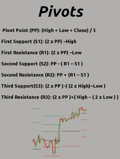 Using Pivots as a technical analysis tool More on trading on interessante-dinge.de