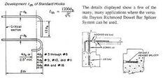 Image result for splicing of rebars formula Civil Engineering, Civilization, Chart, Hooks, Image, Wall Hooks, Crocheting