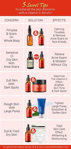 For maximizing the vitamin C effects, Check these 5 tips to solve all the skin concerns with a vitamin C serum! Let's do a simple skin care with the best vitamin C serum.