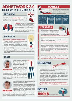 Adnetwork 2.0 Executive Summary Infographic                                                                                                                                                                                 More