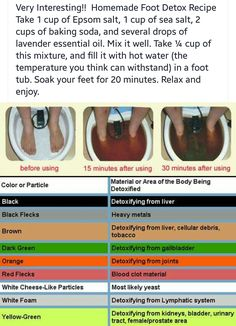 Homemade Foot Detox Recipe