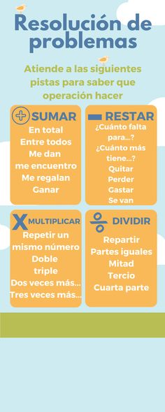 ¿Qué operación hacer en un problema? Math Tutor, Teaching Math, Maths, Teaching Ideas, 2nd Grade Math, Mathematics, Go Math, Math For Kids, Math Activities