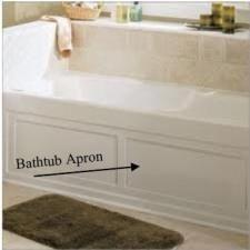 All Plumbing Terminology. Master BathroomBath TubApronsPlumbingBathroomsDots