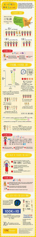 Teachers are heroes..