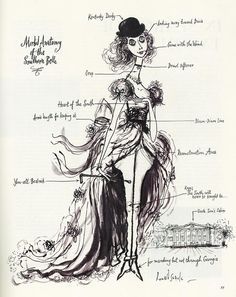 """""""Morbid Anatomy of the Southern Belle"""" by Ronald Searle, the chap who drew the """"St. Trinian's"""" cartoons."""