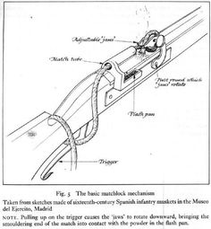 The invention of the matchlock mechanism in the 15th century made it possible for a hunter to firmly hold a firearm while shooting because it eliminated the need to lower a hand to light a match into the gun's flash pan.