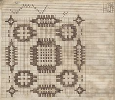 Description Pattern book of William Jones, weaver from Holt, [image 1 of Tapestry Fabric, Tapestry Design, Tapestry Weaving, Loom Weaving, Hand Weaving, Weaving Projects, Quilting Projects, Quilting Designs, Weaving Patterns