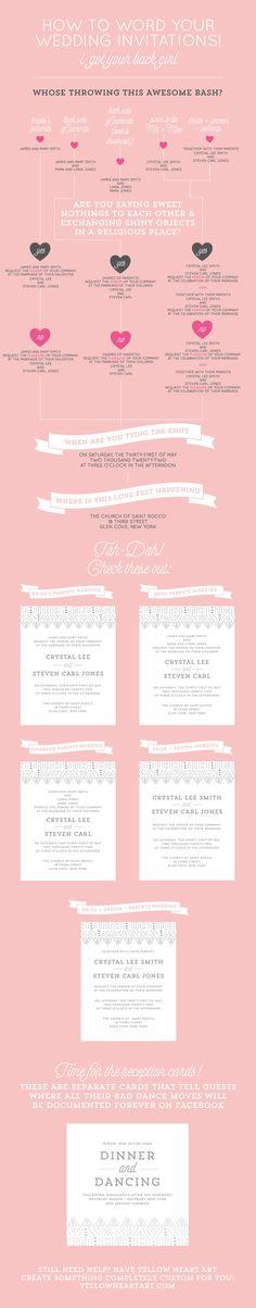 Freebies Wedding budget worksheet, Bridal shower games and Bridal