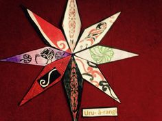 Room 6: MATARIKI ART New Zealand Art, Maori Art, Sun Art, Maui, Teaching Ideas, Classroom Ideas, Youth, Printable, Seasons