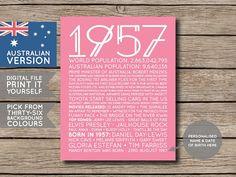 Printable Birthday Facts ~ Instant download australian 1927 printable 90th birthday