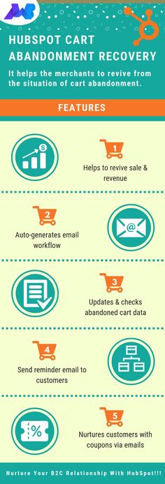 HubSpot is that tool which will help you with everything. be it any marketing type like email marketing, SEO, automation, conversion of abandoned carts, handing over to dynamic coupons or simply increase sale. Marketing Automation, Inbound Marketing, Email Marketing, How To Get Better, Increase Sales, Integrity, Abandoned, Seo, Coupons