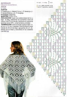 Châles & Capelines - Châles et capelines… - Châles et capelines… - Châles , capelines… - Le blog de Anne