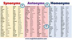 Synonyms, Antonyms, Homonyms List - English Study Here Antonyms Words List, Synonyms And Antonyms, Common Homophones, Opposite Words List, English Opposite Words, English Words, English Worksheets For Kids, English Lessons For Kids, Texts