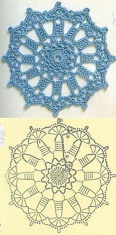 How to Make Crochet Look Like Knitting (the Waistcoat Stitch) - Crochet Ideas Free Crochet Doily Patterns, Crochet Circles, Crochet Stars, Crochet Snowflakes, Thread Crochet, Crochet Designs, Crochet Dollies, Crochet Gifts, Diy Crochet
