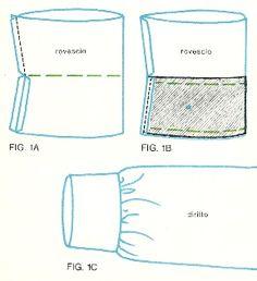 Taglio e cucito: polsi chiusi