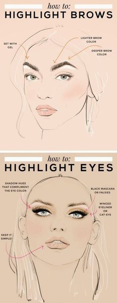 How to highlight eyebrows and eyes