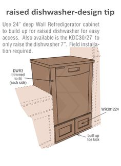 raised dishwasher with cabinet beneath