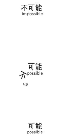 Impossible = possible