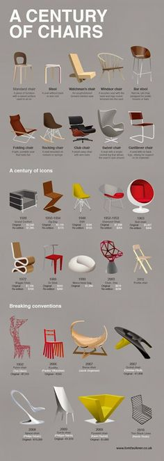 A century of chairs!