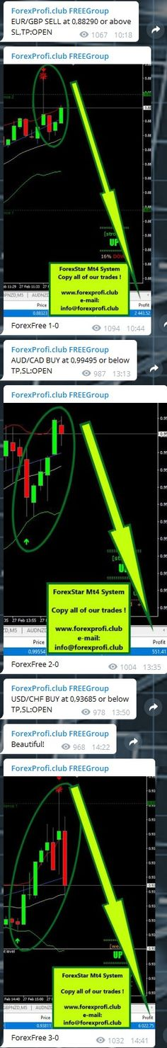 Free daily forex trading signals telegram