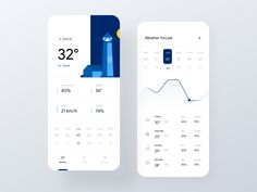 Weather forecast - IOS app designed by Shojol Islam for RonDesignLab. Connect with them on Dribbble; the global community for designers and creative professionals. Mobile App Ui, Mobile App Design, Ios 7 Design, Dashboard Design, Graphic Design, Design Design, Music App, Screen Design, Weather Forecast