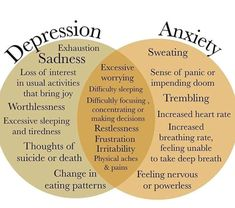 anxiety x teruk sgt but still rs letih wpun 1 tu je 😓 Health PTSD - Post Traumatic Stress Disorder Health Anxiety, Anxiety Tips, Anxiety Help, Signs Of Anxiety, Quotes About Anxiety, Anxiety Quotes Panic Attacks, Anxiety Cure, Effects Of Anxiety, Ptsd
