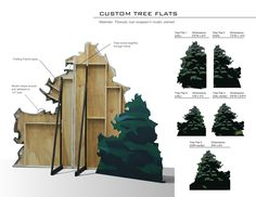stage set model structure for tree