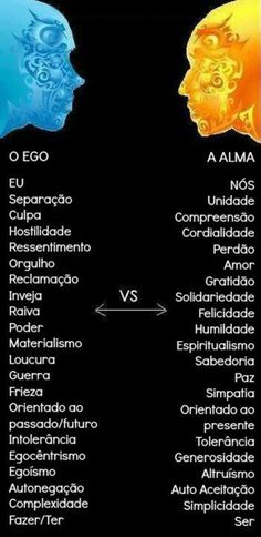 o ego versus a alma Reiki, Magia Elemental, Little Bit, Chakra Healing, Osho, Better Life, Wicca, Mindfulness, Positivity