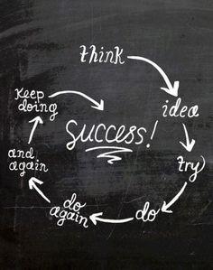 Success: Make it happen. #UnleashYourPotential