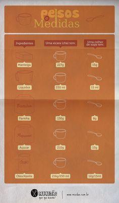 Um infográfico bem útil, e vai ajudar muita gente que ainda não tem balança de cozinha, que é uma tabela de pesos e medidas.