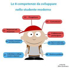 Competenze utili nell'alunno di oggi che ogni insegnante deve saper sviluppare