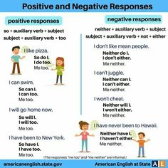 Positive and Negative Responses in English English Grammar Rules, Learn English Grammar, English Phrases, English Words, English Vocabulary, English Language, English Posters, Fluent English, English Teaching Materials