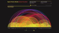 "This was a data visualization created for the Mozilla Firefox ""Spark"" campaign, which ran from March – May The visualization shows connections… Data Visualization, Connection, Campaign, City, Infographics, Bubble, Diagram, March, Yellow"