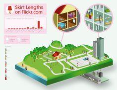 Adobe Illustrator tutorial: Create cool infographics