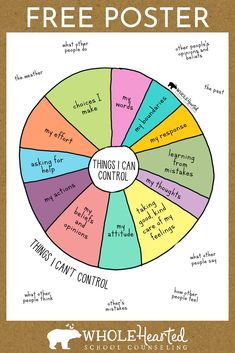Recognizing what is in our control helps young (and older!) people cultivate a strong internal locus Counseling Activities, School Counseling, Therapy Activities, Elementary Counseling, Homeschool Kindergarten, Elementary Schools, Motivational Quotes For Working Out, Positive Quotes, Inspirational Quotes