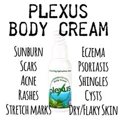 Cheers to getting Healthy!: What is Plexus?