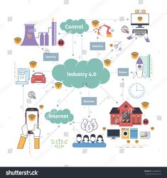 Find Industry 40 Concept Business Control Modern stock images in HD and millions of other royalty-free stock photos, illustrations and vectors in the Shutterstock collection. Cloud Data, Creative Resume Templates, Cloud Computing, Line Icon, Social Media Graphics, Presentation Design, Infographics, Icon Design, Royalty Free Stock Photos