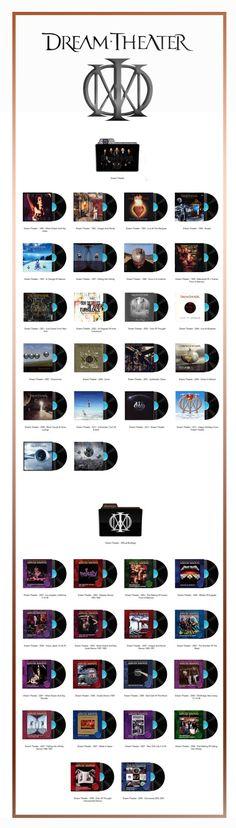 Album Art Icons: Dream Theater