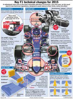 410 Ideas De Formula 1 Fórmula 1 Sepang Mark Webber