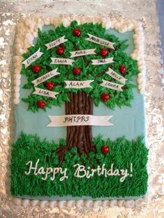 90th Birthday Cakes - Cake Ideas for Ninety Year Olds