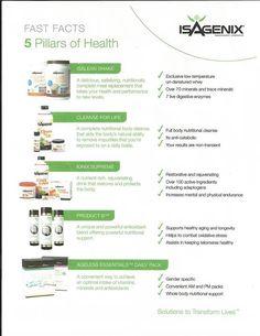 5 pillars of health.. #isagenix   http://www.wellnessjunkie.org/#!why-isagenix/c1wkf